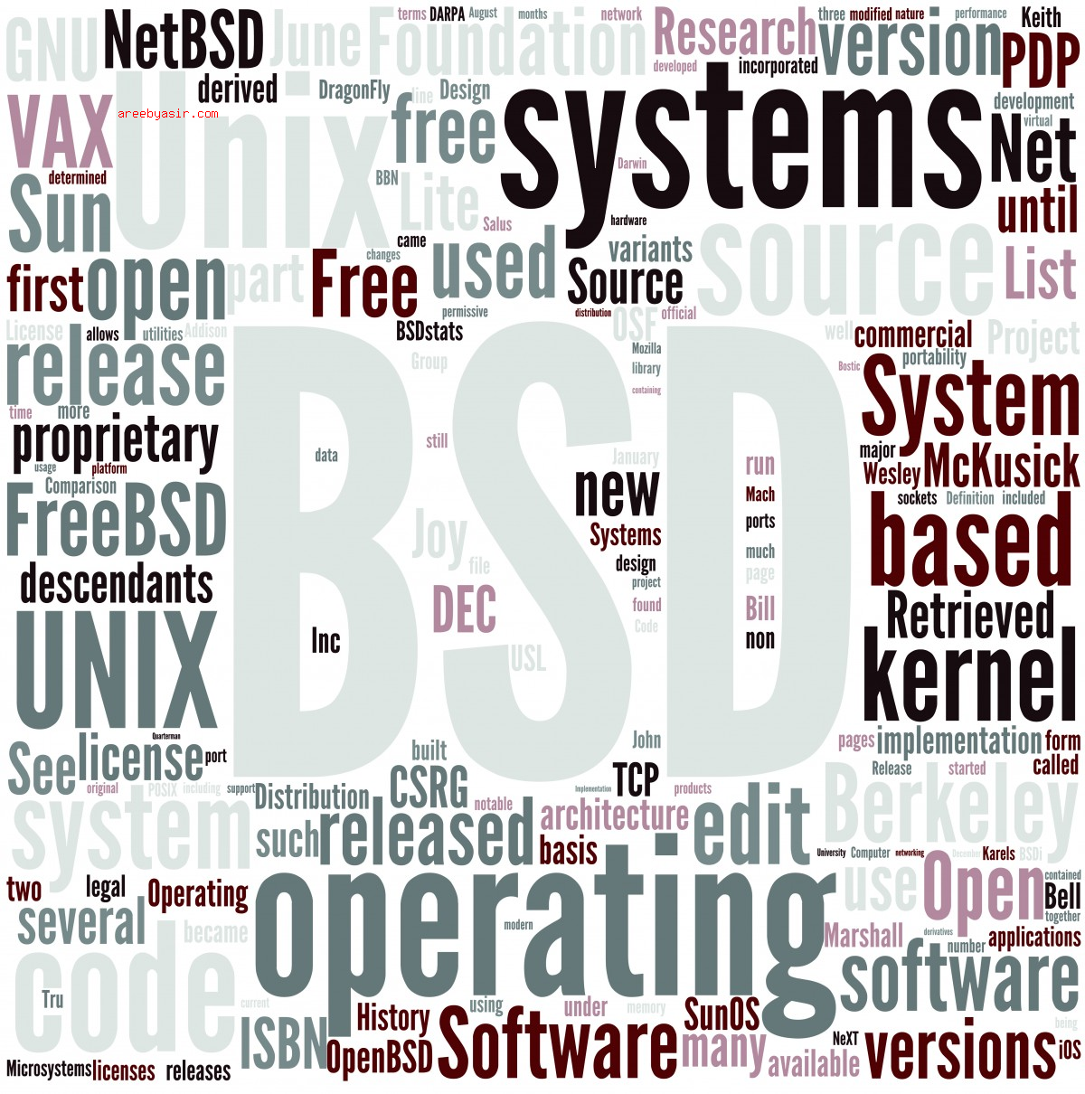 OpenBSD Install Howto Guided Experience