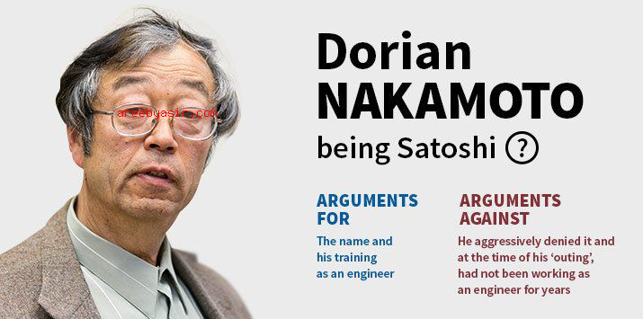 Dorian Nakamoto was suspected of being the creator of Bitcoin